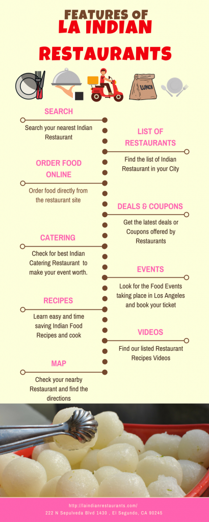 LA Indian Restaurant Infographic